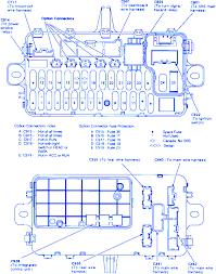 honda civic si 1992 fuse box block circuit breaker diagram 94 civic under dash fuse diagram at 92 Civic Fuse Box Diagram