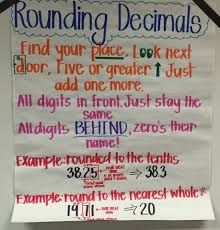 Rounding Anchor Chart 4th Grade Rounding Decimals Anchor Chart Keep Calm And Teach 5th