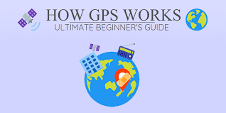 How Gps Works How Gps Works Ultimate Beginners Guide 2018