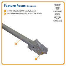 rj48c jack wiring rj48c printable wiring diagram database t1 shielded rj48c cross over cable rj45 male 5 ft n266 005 source