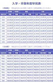 平成 21 年 生まれ