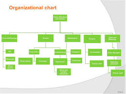Organizational Chart Of Front Office Management D1 Hfo Cl2 04 Slide 1 Introduction Maintain Guests