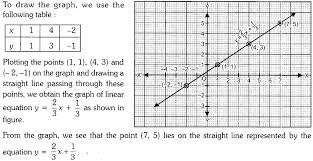 important questions for cbse class 9 mathamatics linear