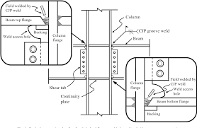 Figure 1 From Seismic Performance Of Steel Beam To Column