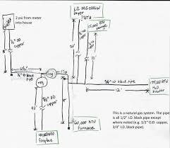 lennox furnace wiring diagram 12 pin wiring diagram libraries nuheat home wiring diagram new lightolier wiring diagram trustednuheat home wiring diagram new lightolier wiring diagram