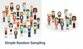 Types Of Probability Probability Sampling Definition Methods And Examples