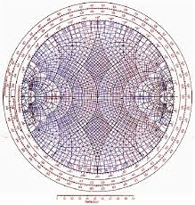 Smith Chart Jpg Smith Chart Course