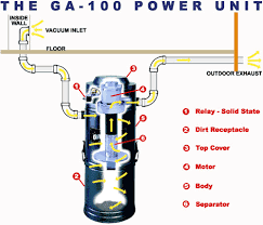 gfci circuit breaker wiring schematic images dc circuit breaker wiring diagram also dc circuit breaker together