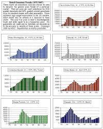 Gemstone Forecaster Vol 26 No 1