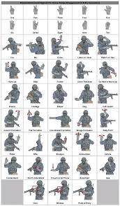 Marine Corps Hand Signals What Are The Basic Infantry Hand Signals Quora