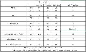 X Fusion 02 Rl Air Pressure Chart Forums Mtbr Com