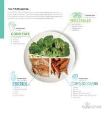 isagenix measurement tracker 125 best isagenix sales tools images on pinterest php