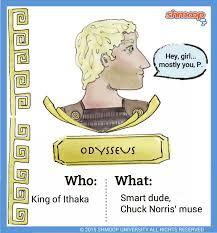 odysseus hero essay odysseus in the iliad odysseus the odyssey  odysseus in the iliad character analysis
