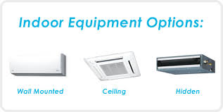 air conditioning options. super high efficiency. since ductless air conditioning options r