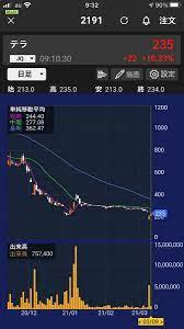 アジア 開発 キャピタル 株価 掲示板