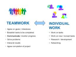 Teamwork Presentations Teamwork Presentation