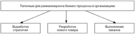Кредитный Договор Дипломная Работа Совершенствование стратегии кредитования на предприятии