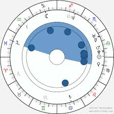 Jackie Sandler Birth Chart Horoscope Date Of Birth Astro