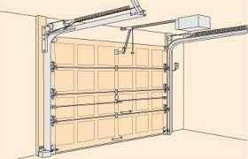garage door tension springDoor Tension Spring