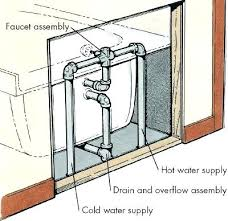 how to install bathtub faucet install a bathtub how install tub faucet great how install tub