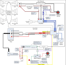interesting mitsubishi triton towbar wiring diagram photos best wiring diagram for 2003 mitsubishi eclipse readingrat net