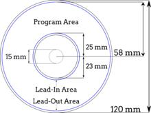Cd Capacity Chart Compact Disc Digital Audio Wikipedia