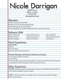 My First Resume Inspiration Resume Templates Cover Letter How Do I Write For My First Job Should