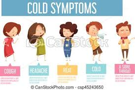 Flu Cold Symptoms Chart Cold Symptoms Kids Flat Infographic Poster