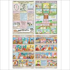 Educational Charts Manufacturers In India History Educational Charts Manufacturer History Educational