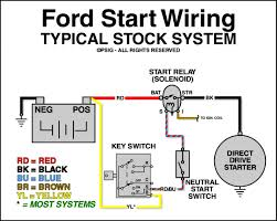beautiful 2002 ford f250 ignition switch wiring diagram 2018 beautiful 2002 ford f250 ignition switch wiring diagram 2018 electricalwiringcircuit me