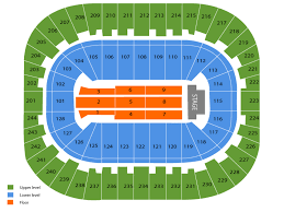 Izod Center Seating Chart And Tickets Formerly