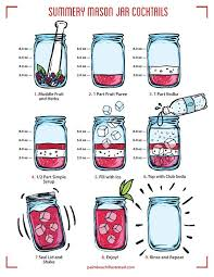 Decorating Mason Jars For Drinking Shoot Clipart Mixed Drink Pencil And In Color Shoot Clipart 95