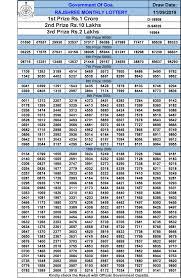 Rajshree Result Chart Results Punjab State Lottery Punjab State Lohri Bumper