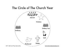 Year Timeline Liturgical Timeline Circle Of The Church Year By Work And Play Day