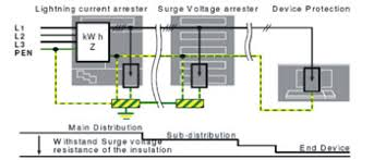 single phase surge protector wiring diagram single surge protection device wiring diagram wiring diagram on single phase surge protector wiring diagram