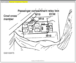 2000 hyundai sonata fuse box diagram wiring diagram technic fuse diagram 2000 hyundai sonata gls electrical wiring diagramfuel pump fuse and relay is located