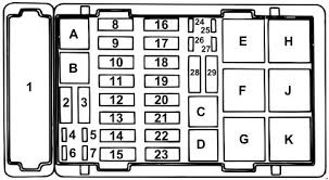 1997 2008 ford e150, e250, e350, e450, e550 fuse box diagram fuse 2012 ford e250 fuse box diagram 1997 2008 ford e150, e250, e350, e450, e550 fuse box diagram