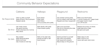 Behavior Shawmut Hills Public School