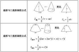 三角 錐 体積