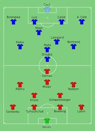 Datei:Bayern Munich vs Chelsea 2012-05-19.svg – Wikipedia