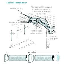 in line bathroom fans how to install inline bathroom exhaust fan bathroom fans inline bathroom fans