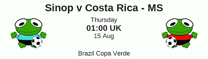 Sinop Vs Costa Rica Ms H2h Total Goals Btts And Team Stats