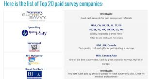will writing jobs online help you the highest paying writing writing jobs 5