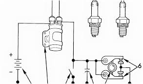 harley davidson coil wiring diagram fresh images unique how to wire harley davidson coil wiring diagram fresh images unique how to wire an ignition coil diagram