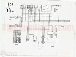 taotao 125 d wiring diagram wiring diagram shrutiradio taotao ata 125 wiring diagram at Tao Tao 125 Wiring Diagram