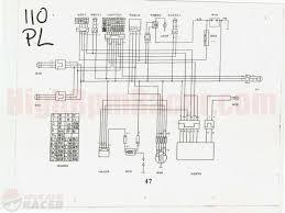 taotao 125 d wiring diagram wiring diagram shrutiradio taotao 125 atv wiring diagram at Taotao Atv Wiring Diagram