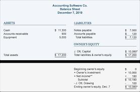 accounting equation accounting basics