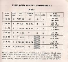 Tire Inflation Chart Recommended 18 4 38 Tire Pressure Yesterdays Tractors