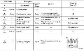 nissan altima 2007 2012 service manual front power window switch power window and door lock unlock switch rh wiring diagram