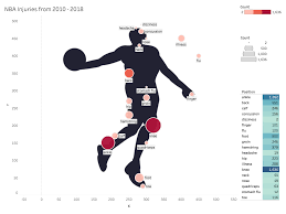 How To Build A Custom Map Visualization In Tableau